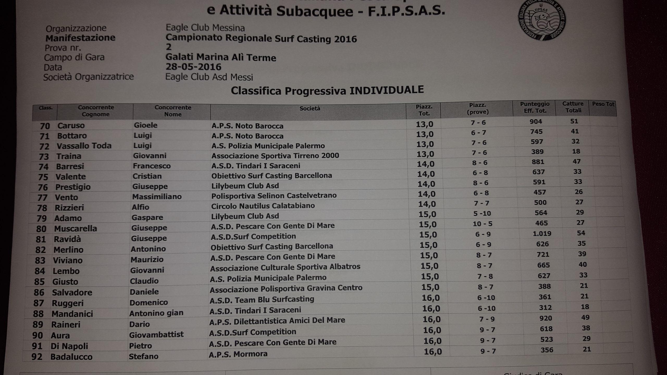 classifica finale4