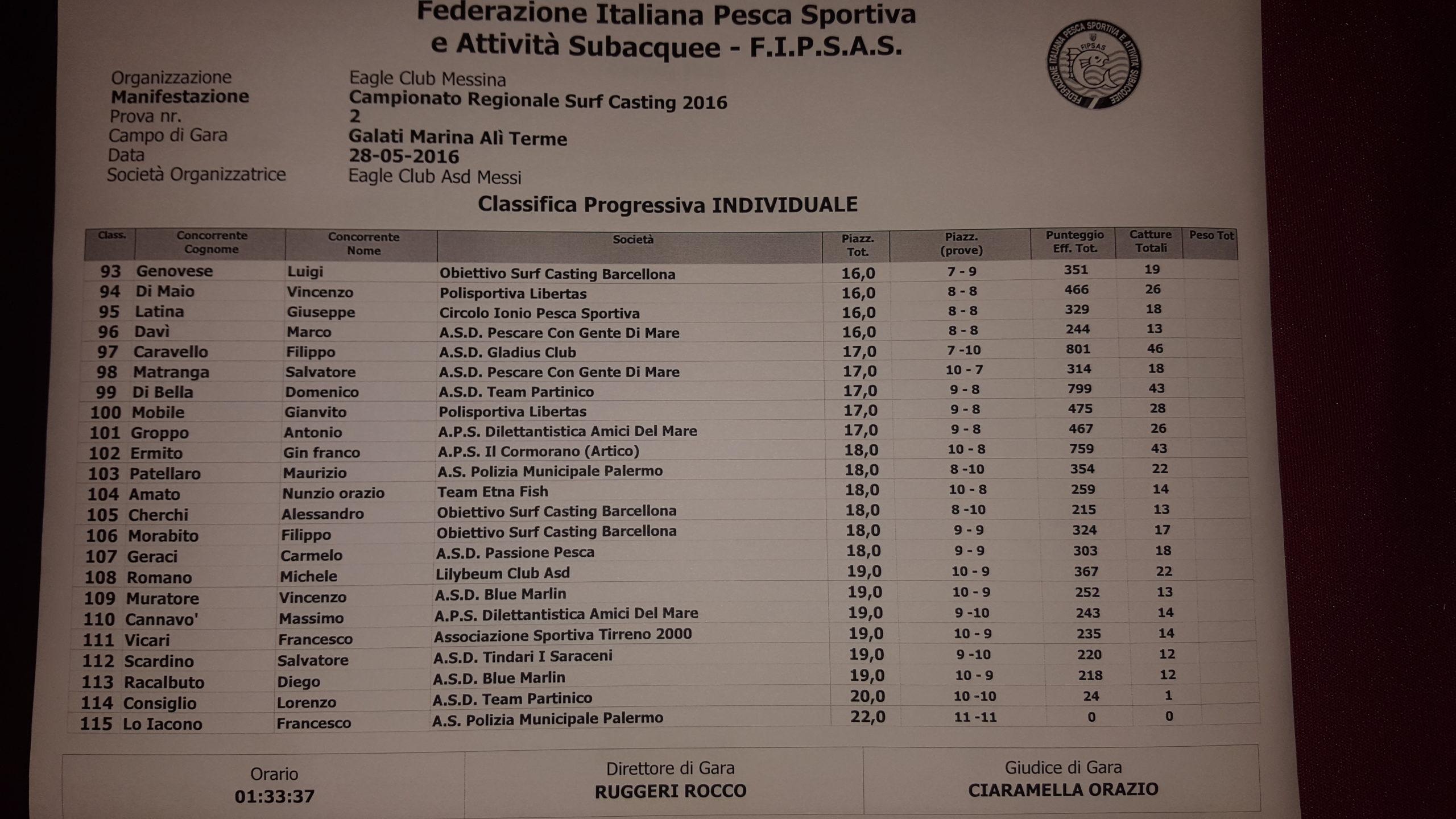 classifica finale5