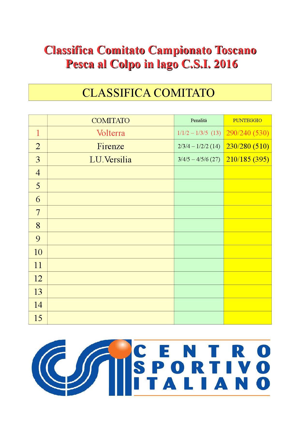 classifica-finale-x-comitati