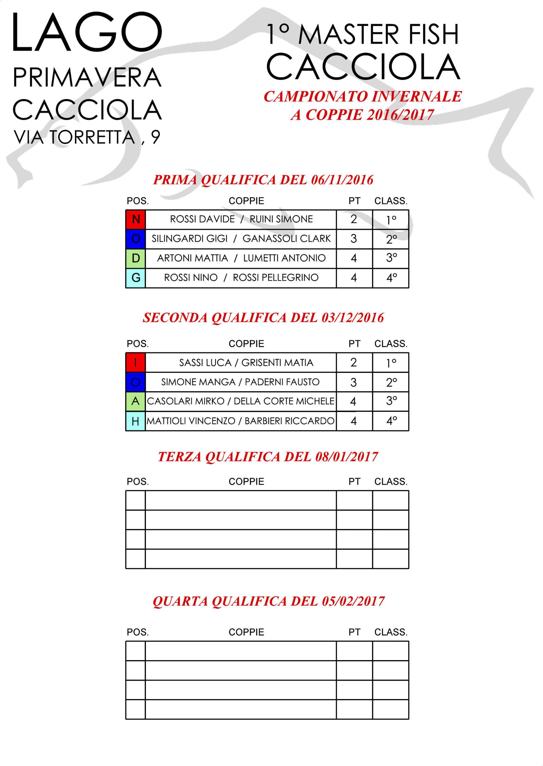 schema sorteggi campionato invernale coppie seconda qualifica.dg