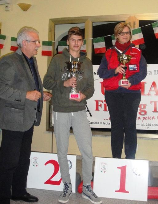 Vincitori Campionato U18 e Femminile